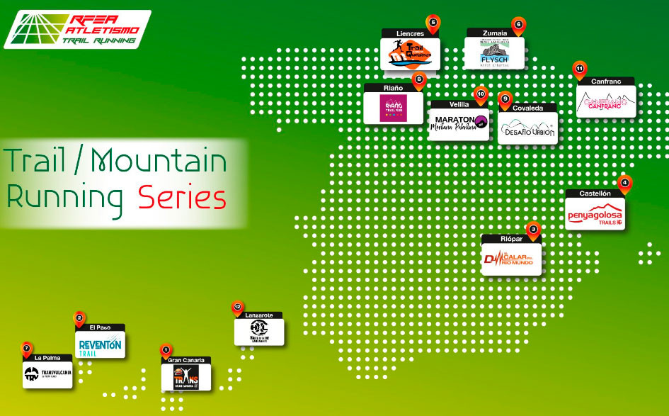 Presentadas las Trail/Mountain Running Series 2020